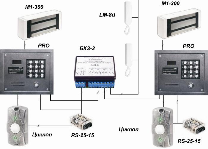 Домофоны серии PRO с цифровой